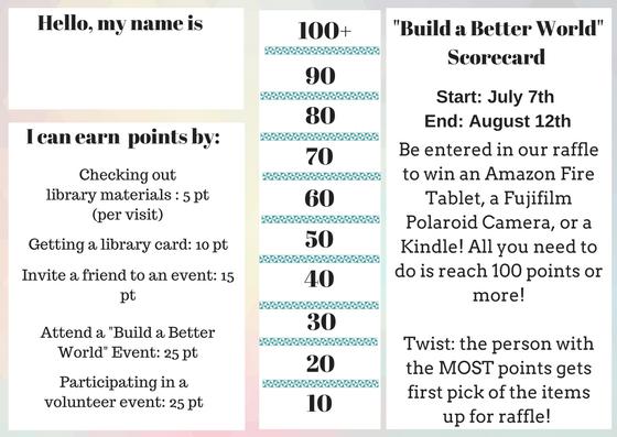 Build a Better World Scorecard